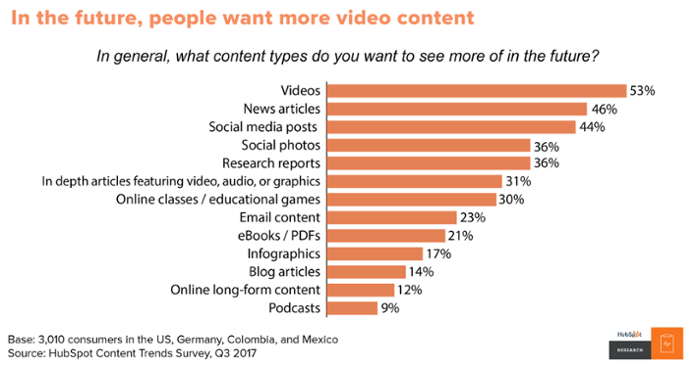 Content trends 1 report-08